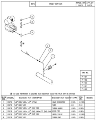 Hook up drawings instrumentation