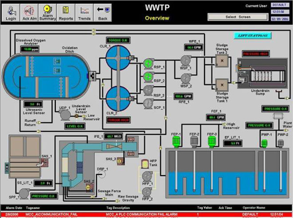 pic2 Ge Schematics on